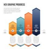 六角形的图表进展 免版税库存照片