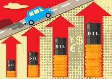 油增量 免版税库存图片
