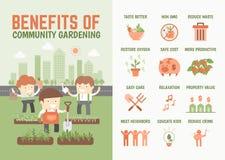 关于社区从事园艺的好处的Infographics 图库摄影
