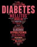 关心糖尿病健康信息文本 库存图片