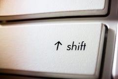 关闭键盘 免版税库存图片