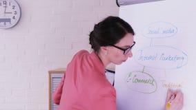 写传统行销的一名年轻女实业家在活动挂图 股票视频