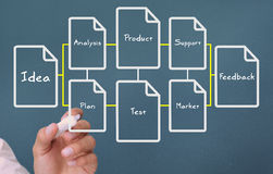写关于企业期限的商人一张流程图 库存图片
