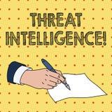 写文本威胁智力的词 企业概念对于关于潜在的攻击的被分析的和被提炼的信息 库存例证