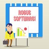 写文本歹徒软件的词 malware的类型的企业概念姿势当antimalware软件 向量例证