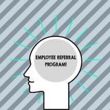 写文本雇员推举节目的词 组织使用的内部补充方法的企业概念 向量例证