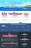军事舰队Infographics 皇族释放例证