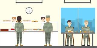 军队训练阵营 免版税库存照片