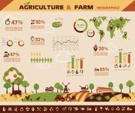 农业和农厂infographics 库存图片