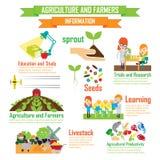 农业教育,漫画人物infograp的部门 免版税库存图片