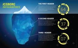 冰山infographics 冰和水,海 免版税图库摄影