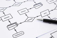 决策过程概念和方法 免版税库存照片