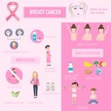 减少infographics的乳腺癌风险和变动 免版税库存照片
