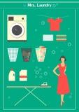 减速火箭的洗衣店集合 库存照片