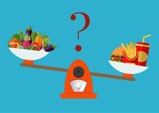 减重,健康生活方式,饮食,适当的nutriti的概念 库存例证