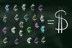 分和美元的符号例证 免版税库存图片