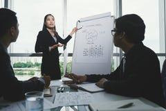 分析与同事的工作结果 免版税库存照片