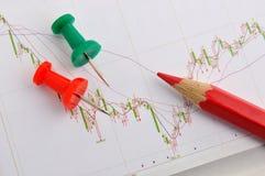 分析企业股票 库存图片