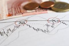 分析图表 免版税库存图片