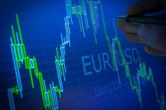 分析在外国金融市场上的数据:图和行情 库存图片