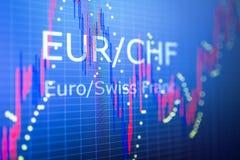 分析在外国金融市场上的数据:图和行情 库存照片
