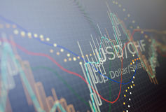 分析在外汇外国金融市场上的数据:图和q 库存照片