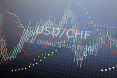 分析在外汇外国金融市场上的数据:图和q 图库摄影