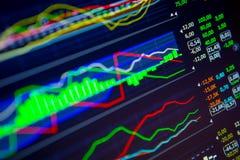 分析在外汇市场上的数据:图和行情在显示 库存照片