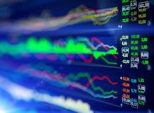 分析在外汇市场上的数据:图和行情在显示 免版税库存图片