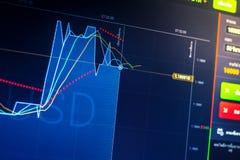 分析显示财产企业图银行图报告关闭计算机金钱发展财富坏的外汇市场图表 库存图片