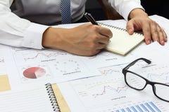 分析综合报告和财政资本marke的商人 免版税库存图片