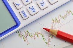 分析计算股票趋势 免版税库存图片