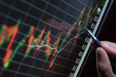 分析财务图形 免版税库存图片