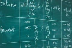 分类英语 语法种类动词时态和方面 免版税库存照片