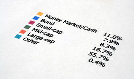 分配投资 免版税图库摄影