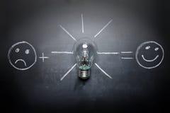创造性在黑板的概念凹道 免版税库存图片