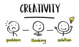创造性想法的突发的灵感人概念 向量例证