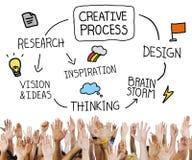 创造性的处理创造性想法启发概念 免版税库存照片