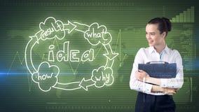 创造性的想法概念,拿着在演播室的女实业家公文包在想法组织系统图附近绘了背景 库存图片