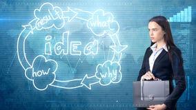 创造性的想法概念,拿着在演播室的女实业家公文包在想法组织系统图附近绘了背景 免版税库存图片