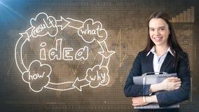 创造性的想法概念,拿着在演播室的女实业家公文包在想法组织系统图附近绘了背景 免版税图库摄影