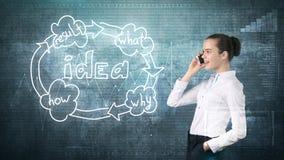创造性的想法概念,美丽的女实业家谈话在被绘的背景的电话在想法组织系统图附近 免版税库存图片