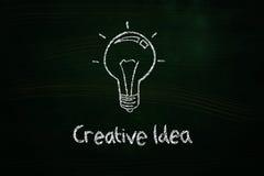 创造性的想法 向量例证