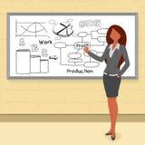 创造性的时髦的与年轻事务的企业infographic布局 免版税图库摄影
