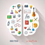 创造性的脑子想法 库存照片