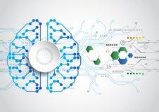 创造性的脑子概念背景 人为脑子巡回概念电子情报mainboard 传染媒介科学例证