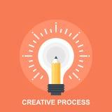 创造性的进程 库存图片