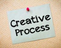 创造性的进程 免版税库存照片