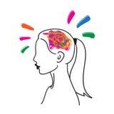 创造性的头脑传染媒介手拉的例证象 免版税库存照片