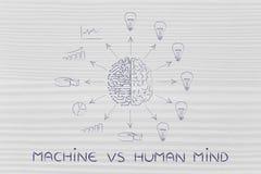 创造被处理的数据对想法的电路&脑子,机器对mi 免版税库存照片